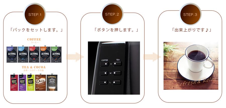 STEP1.パックをセットします。 STEP2.ボタンを押します。 STEP3.出来上がりです♪